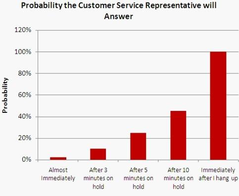 Customer Service2